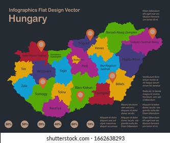 Infographics Hungary map, flat design colors, with names,  blue background with orange points vector