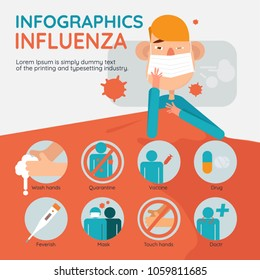 Infographics influenza vector illustration.