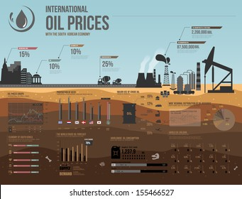 infographics international economy oil price