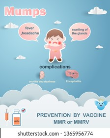 Infographics Mumps virus. The kid boy sick mumps. Prevention and symptom of disease by vaccine MMR or MMRV. Cartoons of mumps virus, diagnostics. Vector illustration
