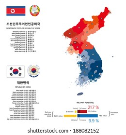 North Korea Dmz Stock Vectors, Images & Vector Art   Shutterstock on aleutian chain map, pankisi gorge map, bridge of no return, ohio renaissance festival map, camp greaves map, south korea map, aftermath of the korean war, korean border, camp bonifas, buffer zone, division of korea, korean demilitarized zone, north china map, neutral nations supervisory commission, baltimore metro area map, korean wall, canadian maritimes map, saint lawrence seaway map, northern limit line, korean reunification, military demarcation line, mona passage map, camp pelham korea map, north korea map, korean peninsula, joint security area, south polar map, axe murder incident, pine ridge indian reservation map, vietnam border map, third tunnel of aggression, army bases in korea map, kij�ng-dong,