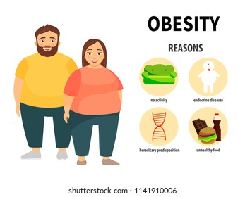 Infographics of obesity. Cartoon characters are fat men and women. Causes of the disease.