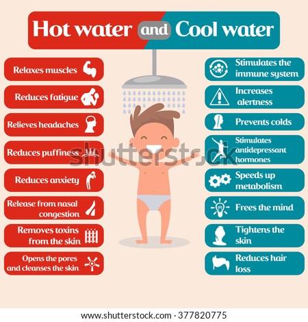 steps on how to take a bath properly