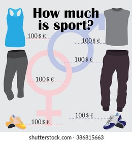 Infographics on sportswear cost.