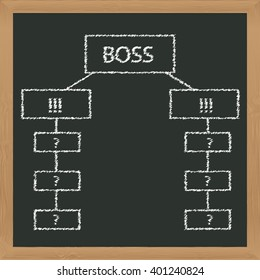 Infographics on the unit structure on the blackboard.