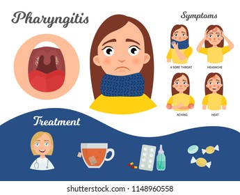 Infographics of pharyngitis. Illustration of a cute girl. Statistics and symptoms of the disease.
