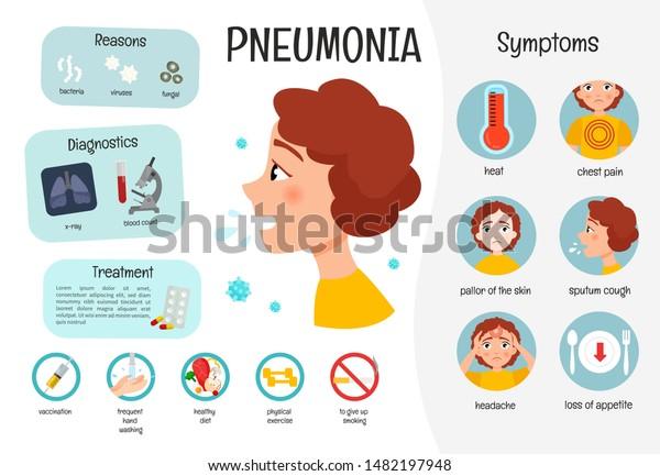 asma+sintomas+consecuencias+y+tratamiento