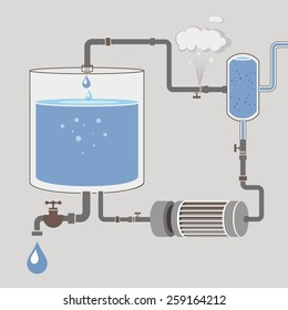 Infographics scheme with a liquid, a water tank, motor, pipes