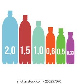 infographics sizes of PET bottles vector illustration