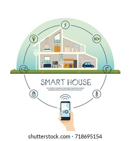 Infographics for smart home with automated control with smartphone using wi-fi. Automated control of house camera and light, water and sound, temperature. New mobile technology management.