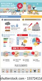 infographics social economy traditional market