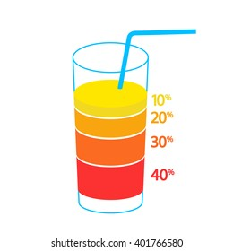 Infographics, stacked column showing cumulative effect, bar chart imaged as glass of orange juice, symbolic illustration of data visualization, statistics, analytics reporting, fresh data