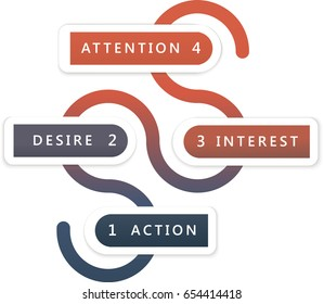 Infographics with stages of a sales funnel. Internet marketing - vector illustration.