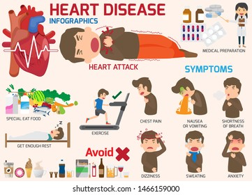 Infographics. Symptoms of heart disease and acute pain possible heart attack with prevention. Vector illustrations. HEART ATTACK DISEASE.