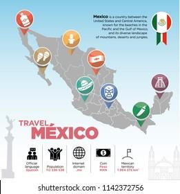 Infographics travel to Mexico