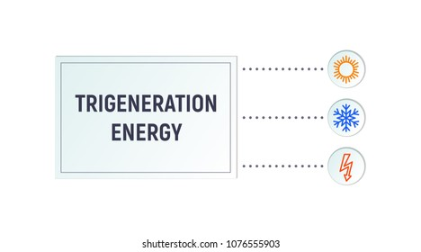 Infographics trigeneration. Generation of electricity, heat and chilled water. Diagram vector illustration.