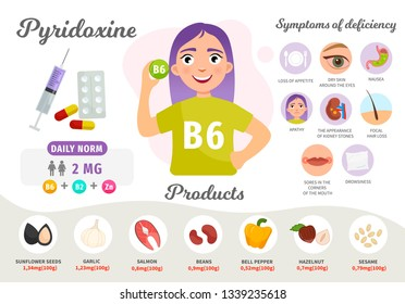 Infographics Vitamin B6. Products containing vitamin. Symptoms of deficiency. Vector medical poster. Illustration of cartoon cute girl.