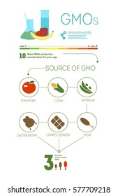 Information Poster Infographics Genetically Modified Foods