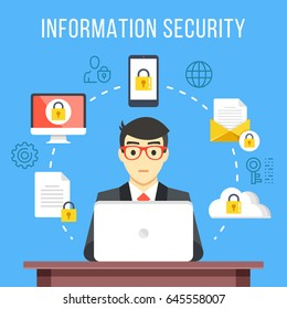 Information security, data protection concept. Man at computer at work. Flat icons, thin line icons set, modern flat design graphic elements for web banner, websites, infographics. Vector illustration