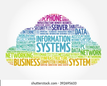 Information Systems word cloud concept