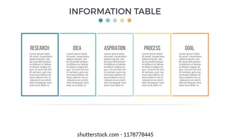 Information table for infographics with 5 steps, options. Vector template. Editable line.