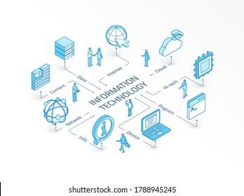 Isoometrisches Konzept der Informationstechnologie. 3D-Symbole der verbundenen Linie. Integriertes Infografik-System. Die Leute arbeiten miteinander. Gerät, IT, Content Cloud Symbole. Programmcode, technische Daten, Netzwerk, Server-Piktogramm
