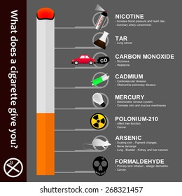 The ingredient of main poison element and human effect of cigarette info graphic on grey background for world no tobacco day - 31 May.(EPS10 art vector)