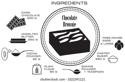 Ingredients for the culinary preparation of chocolate Brownies in symbols