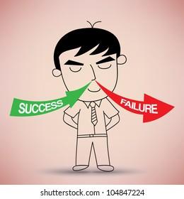 Inhale Success and Exhale Failure Business Idea Concept Vector