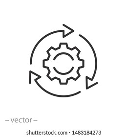 initiatir icon, extreme motivation, gear rotation creator, thin line symbol on white background - editable stroke vector illustration eps 10