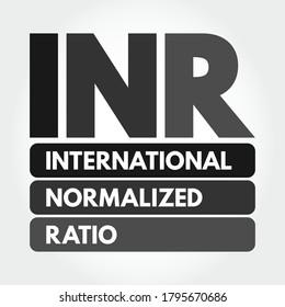 INR - International Normalized Ratio acronym, medical concept background