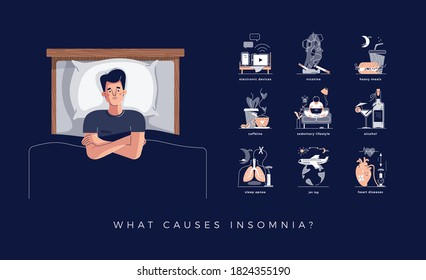 Insomnia causes vector illustration set. Young man lying n bed. Reasons of insomnia: electronic devices, smoking, coffee, alcohol, heavy meal, sedentary lifestyle, jet lag, sleep apnea, heart diseases