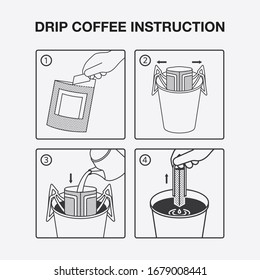 Instruction of dripped making coffee process