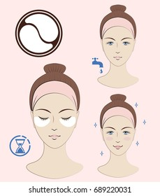 Instruction: How to apply cosmetic patches under the eyes. Skincare. Vector isolated illustration.
