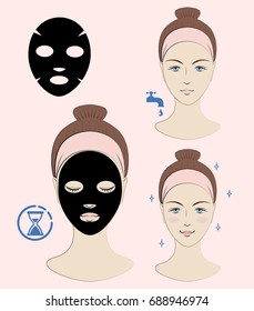 Instruction: How to apply facial sheet mask. Skincare. Vector isolated illustration.