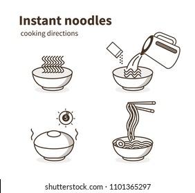 Instruction how to prepare instant noodles. Vector flat line illustration.