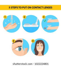 "Instruction ""How to put on lenses"". 5 steps: wash your hands, take a lens, check the position of the lens. Carefully insert the lens."