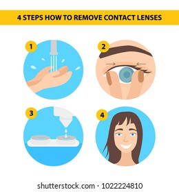 "Instruction ""How to remove contact lenses: 4 steps: wash your hands, squeeze the lens with your fingers and pull out. Pour the solution into a container."