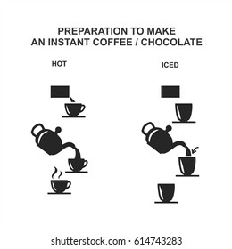 Instruction illustration for preparation to make an instant drink, coffee or chocolate