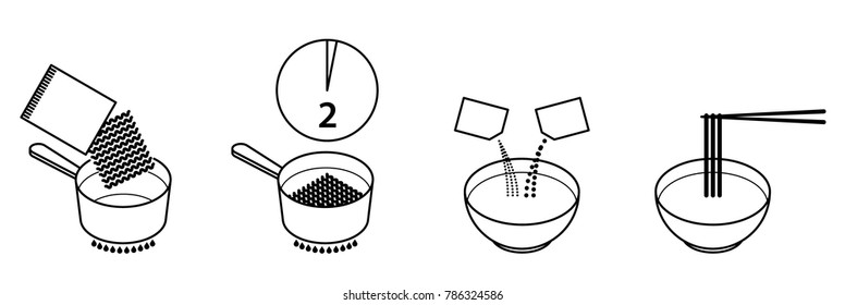 Instructions - how to prepare instant ramen noodles.