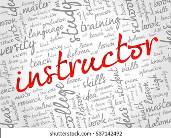 INSTRUCTOR word cloud collage, education concept background