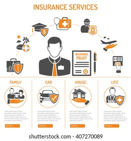 Insurance Services Infographics for Poster, Web Site, Advertising like House, Car, Medical and Travel Flat Icons.