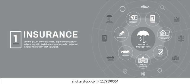 Insurance Web Header Banner - Covers homeowners, medical, life, and vehicle insurance