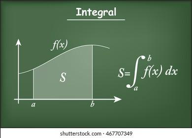 Integral math on green chalkboard vector