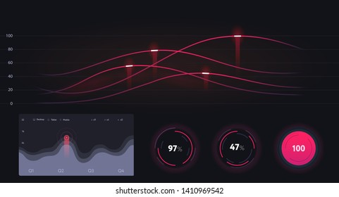 Intelligent hud interface technology graphic display. Interactive panel on dark blue background with charts, diagrams. Vector data screen, futuristic ui infographic.