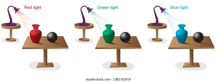 Interaction of light with matter. Black and white objects appear in color. Red, green and blue lights. Vases take the colors of the lights.