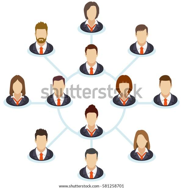 Die Interaktion des Personals.Organigramm mit Symbolen für Geschäftsleute. Unternehmensstruktur im flachen Stil.  Vektorgrafik.