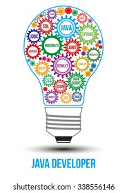 Interconnected colored java technology gears composed in form of light bulb to symbolize idea of collaborative work to solve any problem. Use for logotypes, business identity, print products.