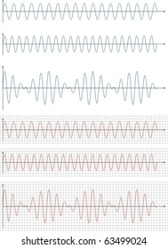 Interference of two waves with different frequencies - beat wave
