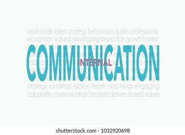 Internal Communication word cloud on a light background with green and burgundy text